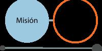 Rauda_Misión-y-Visión