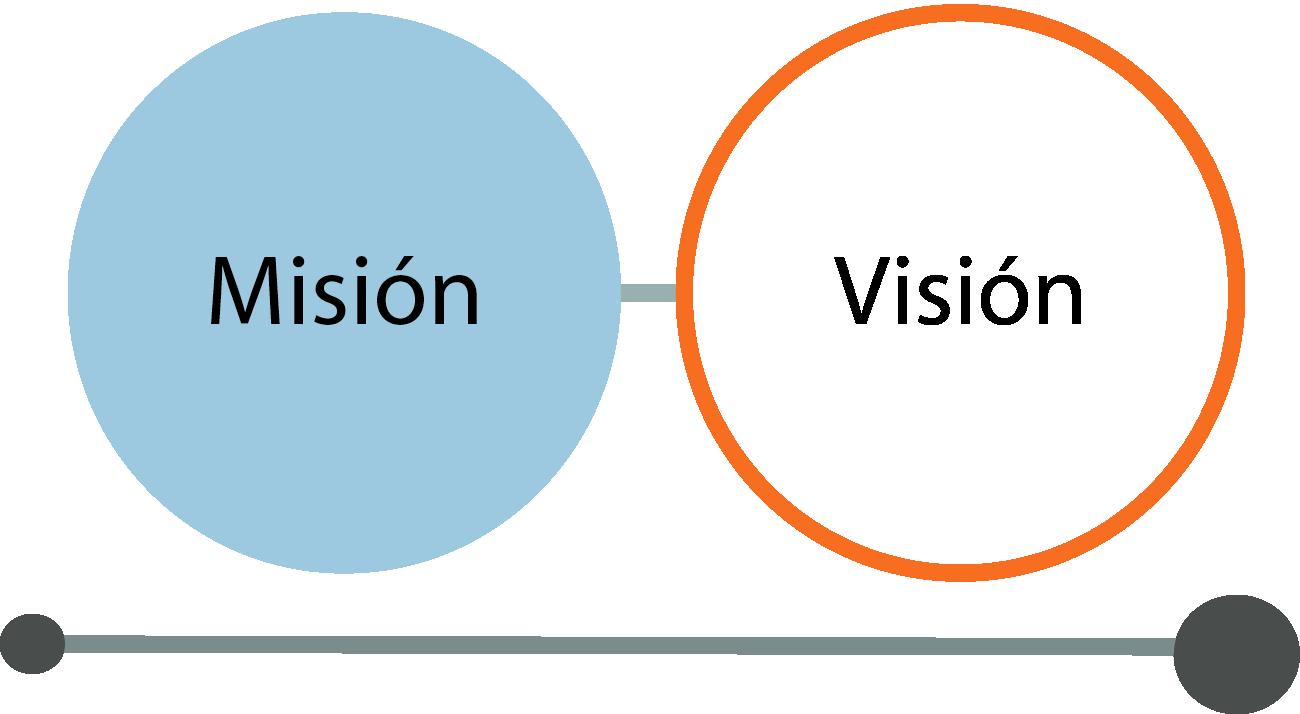 Guía para elaborar correctamente la visión y misión de la empresa ...