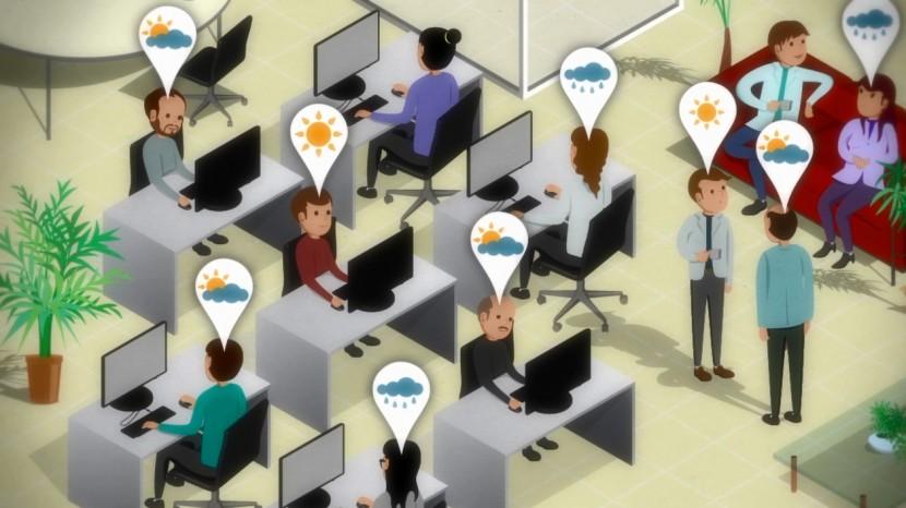 Clima laboral: empleados felices, empresas tristes
