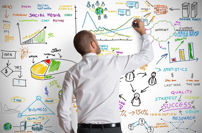 Pasos para Diseñar tu Modelo de Negocios