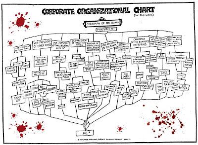 La muerte del organigrama