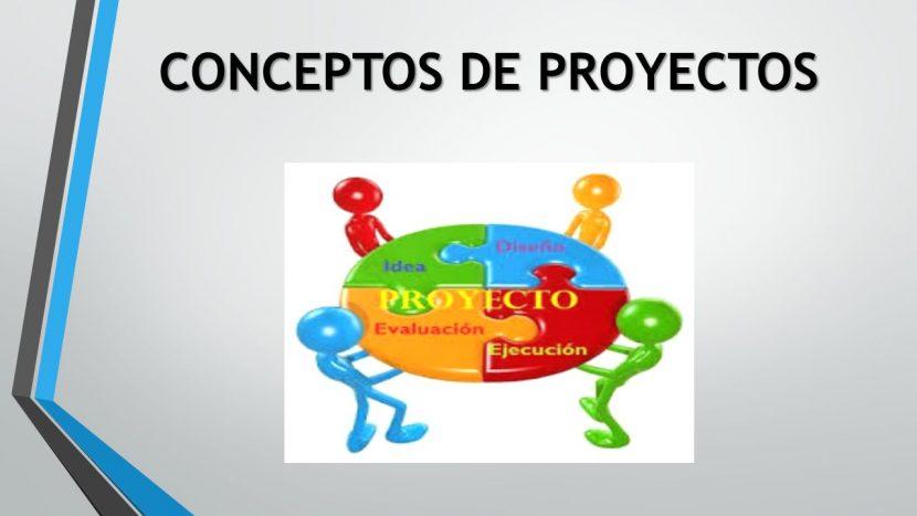 Guía para formular y evaluar proyectos de inversión y elaboración del plan de negocios