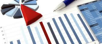Definición y características de los indicadores de gestión empresarial