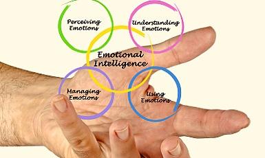 3 efectos de la Inteligencia Emocional sobre tu comportamiento.