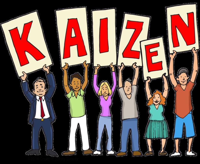 Kaizen: cambio para mejorar