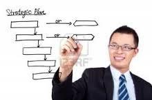 La planificación es esencial para aliviar las responsabilidades de quien dirige.