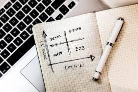 Matriz de Ansoff, estrategias de crecimiento
