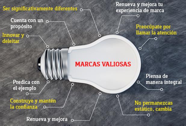 Decálogo para construir marcas valiosas
