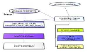 gestion-300x178