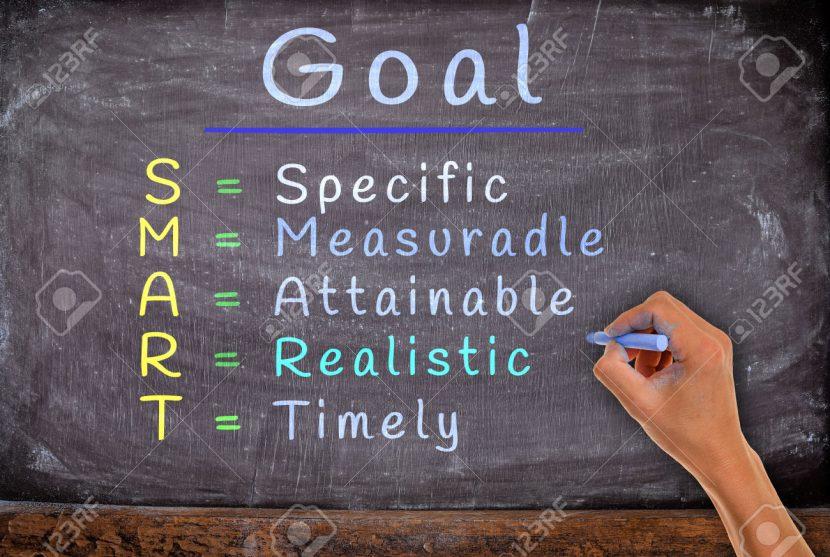 Los Objetivos SMART No Sirven: He Aquí 10 Razones