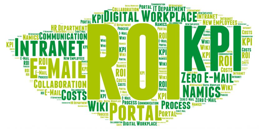 ¿Qué es el ROI y KPI´s?, su significado.