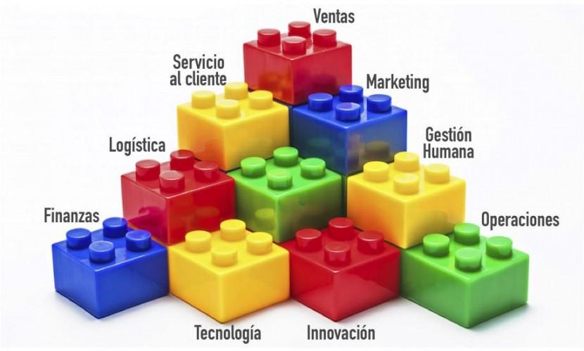 Cada área de la empresa aporta un diferencial