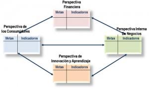 clase9-estrategia-competitiva2