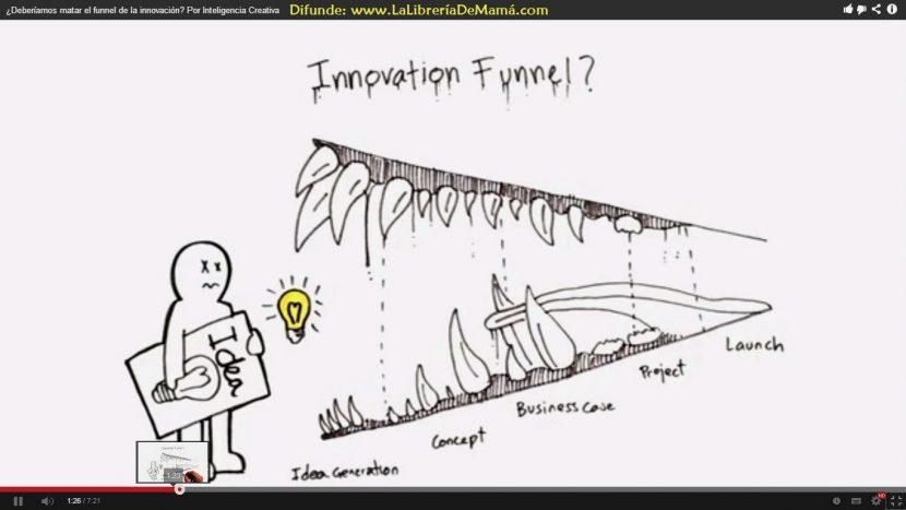 10 recetas para matar la innovación.