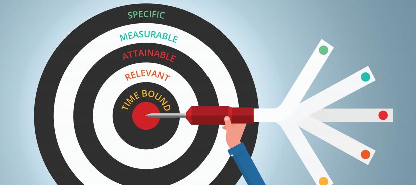 Cultura de la organización centrada en objetivos-resultados