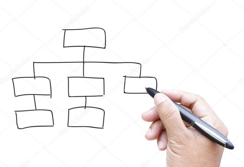 De la estructura vertical a la horizontal