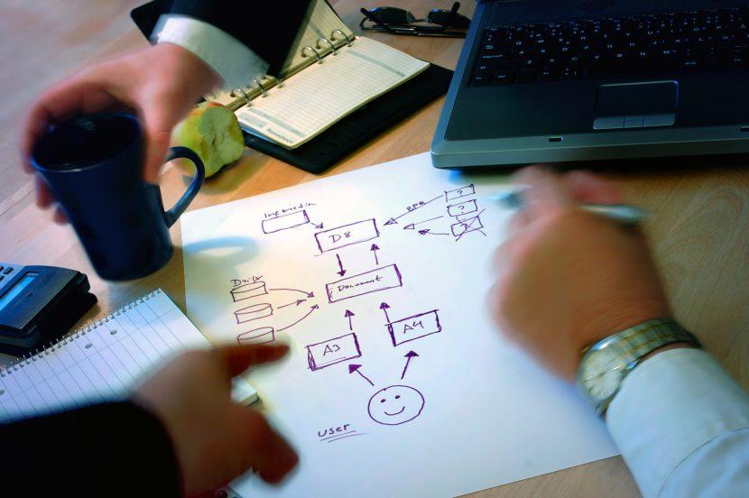 Modelos de organización que más convienen a las empresas