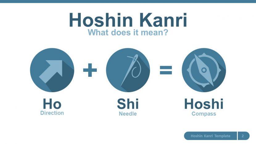 Hoshin Kanri: herramienta metodológica de planeación estratégica