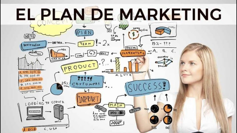 Plan de Marketing: objetivos y etapas