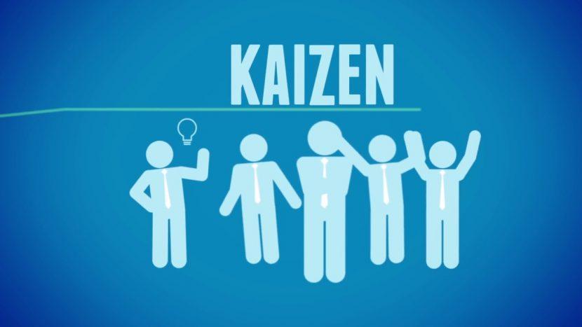 El Kaizen en las organizaciones
