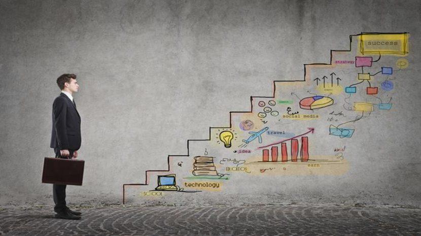 Las 4 Premisas Mentales del Emprendedor