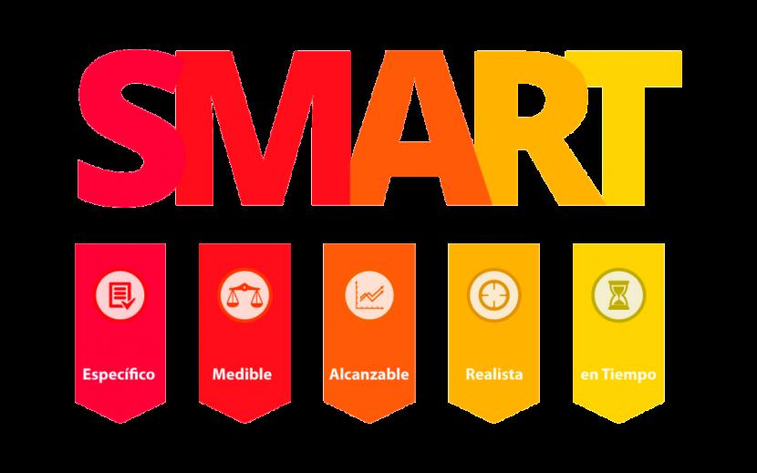 S.M.A.R.T La técnica infalible para definir objetivos