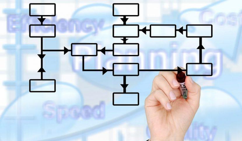 Una implementación exitosa, una dirección comprometida