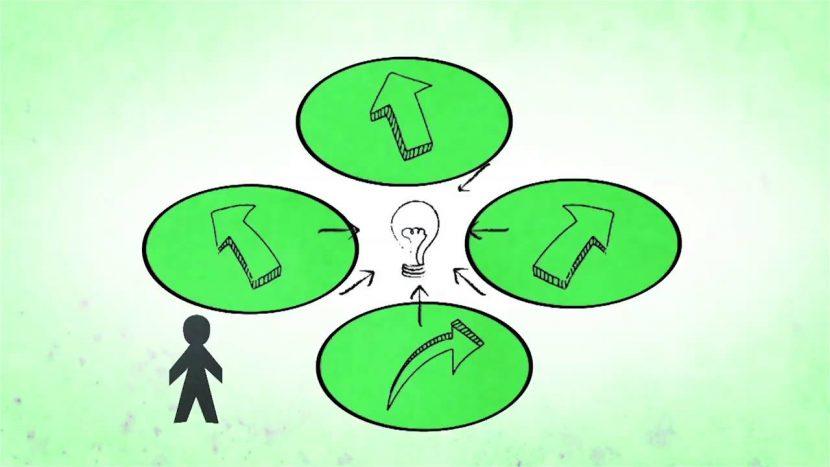Planificación de escenarios: un mirador al futuro