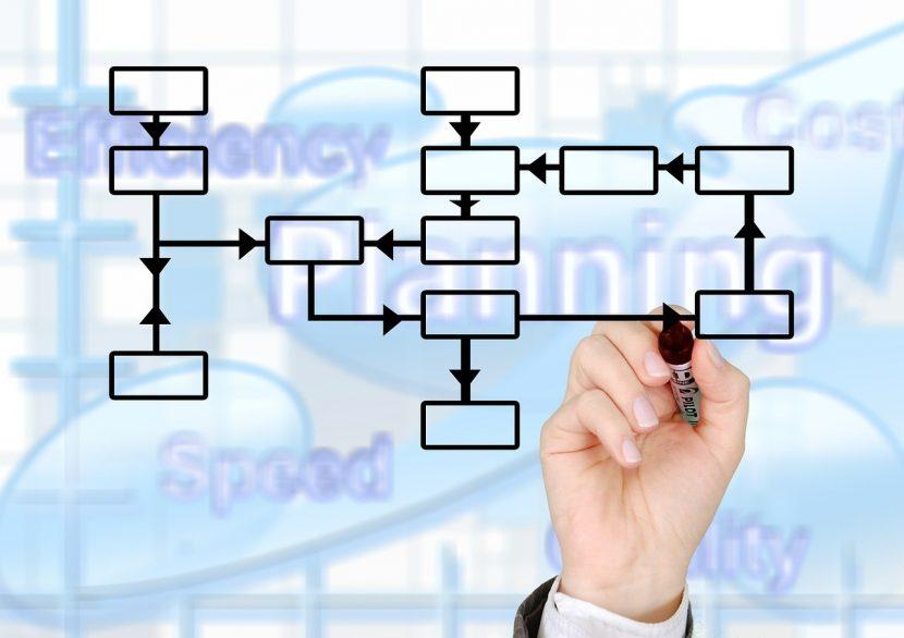 Momento de tormenta: cómo elegir un nuevo ERP