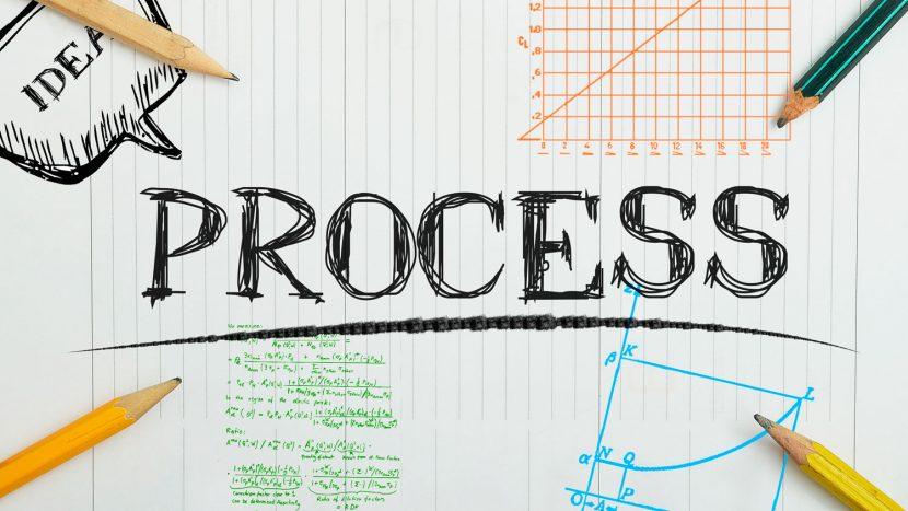 Identificar y elaborar el mapa por procesos de la empresa