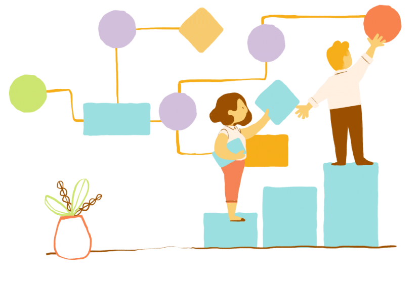 Definición de gestión por procesos