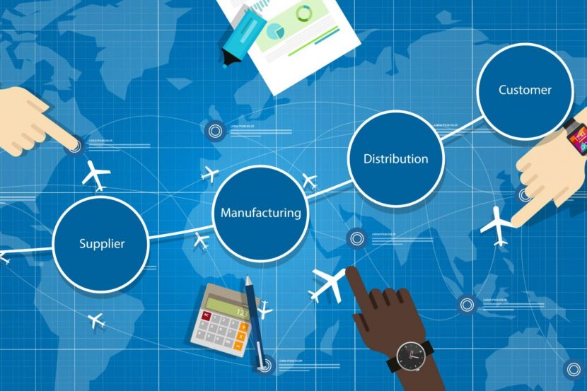 La Gestión de la Cadena de Suministro (Supply Chain Management)