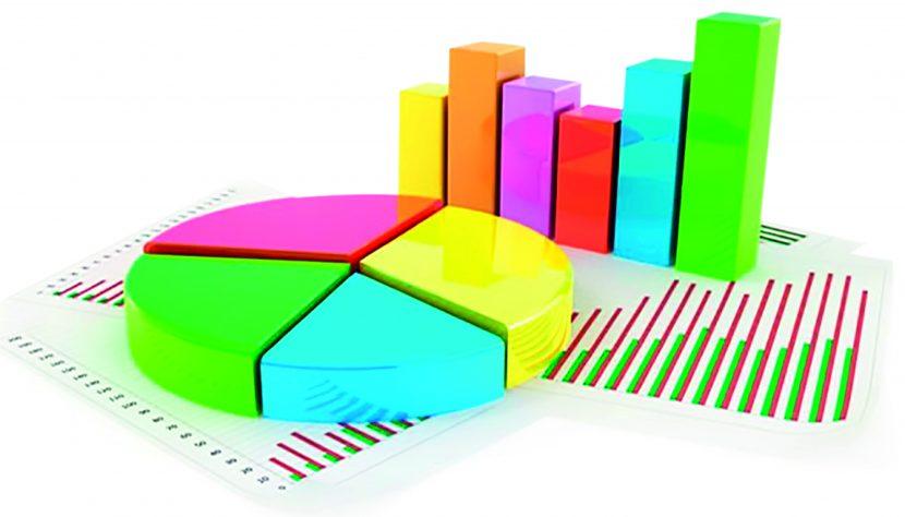 La falacia de los indicadores que no miden lo que prometen