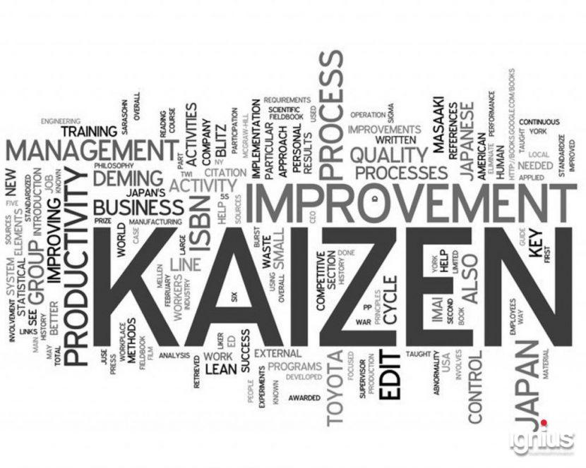 Método Kaizen: las claves de la productividad y la mejora continua