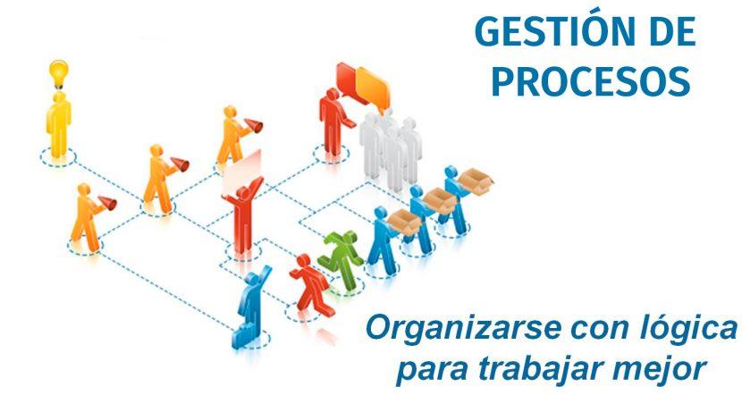 La gestión por procesos en las organizaciones