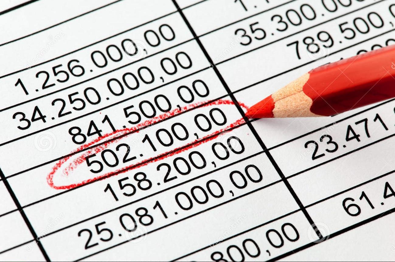 planificacion y control de gastos grandes pymes