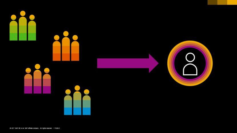 Incremente sus Ventas – El Marketing uno a uno