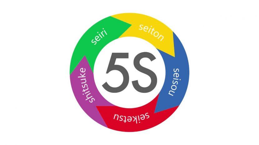 Las 5'S, Herramientas Básicas de Mejora de la Calidad en una Empresa