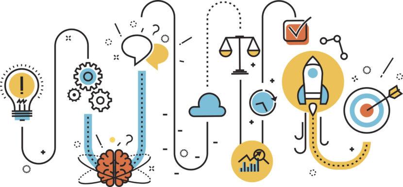 Mejorar la experiencia de los empleados con la ayuda del Design Thinking