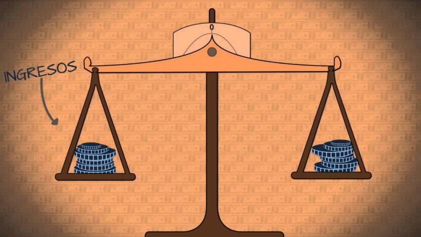 Punto de Equilibrio, Margen de Contribución y Apalancamiento Operativo