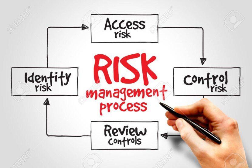 Desarrolla tu mapa de gestión de riesgos en 5 pasos