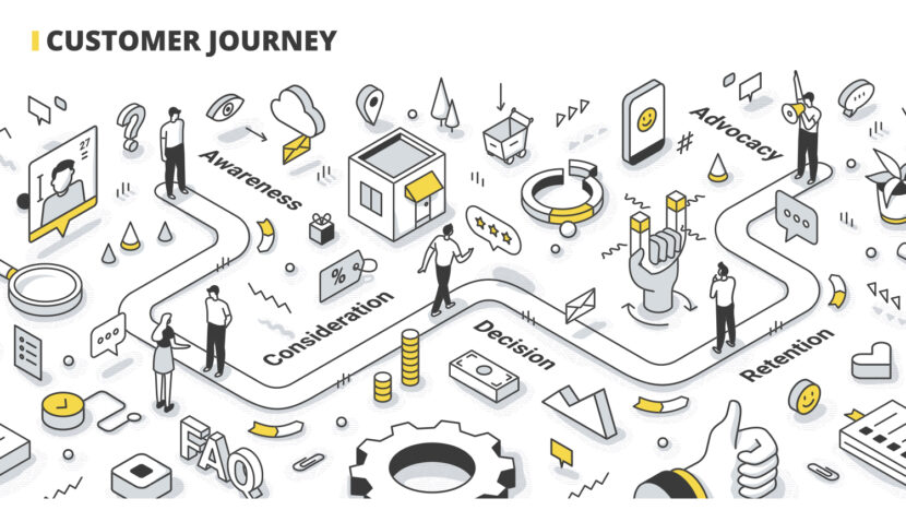 El Mapa de Experiencia del Cliente o Customer Journey Map