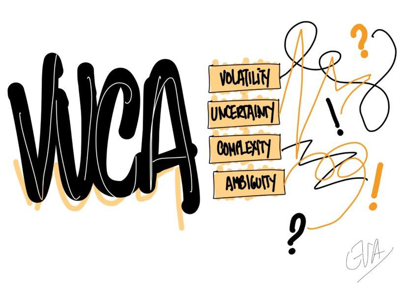 Creatividad e ideación para innovar en un ambiente VUCA.