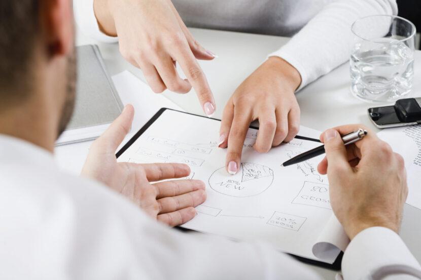 Relación entre las Oportunidades, objetivos y procesos estratégicos