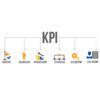 Cuáles son los tipos de indicadores (KPI)?