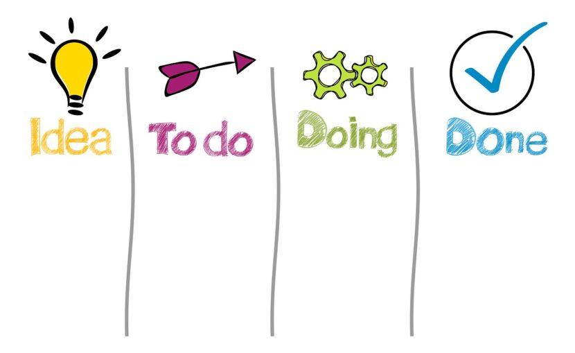 Los 4 elementos críticos de un sistema de innovación ágil.