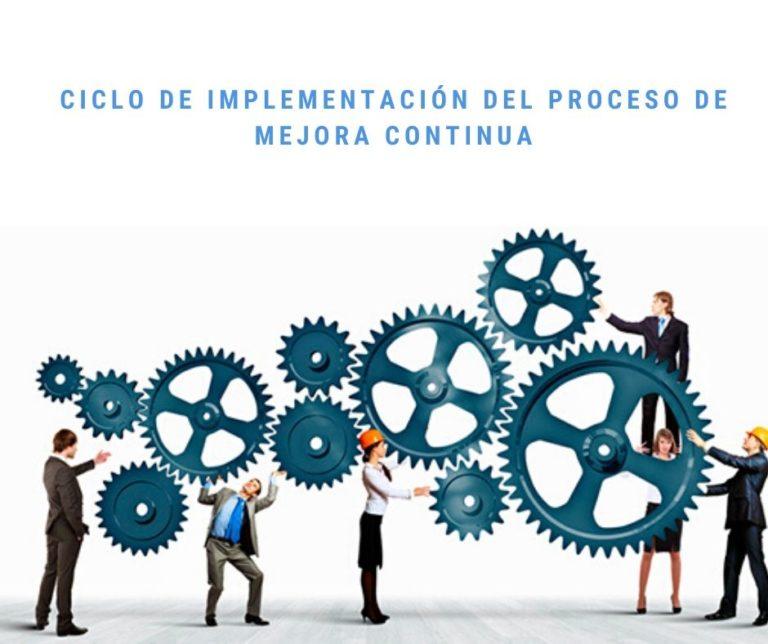 Mejora Continua (Proceso, Importancia Y Características)